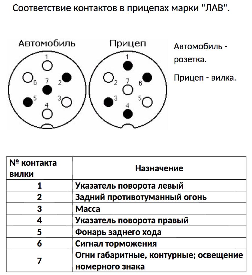 Как попадают бактерии